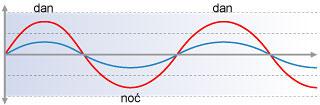 grafikon-bitumen.jpg